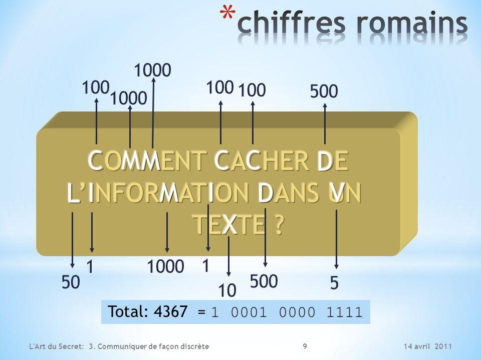 Chapitre 3: Cacher le message dans un texte