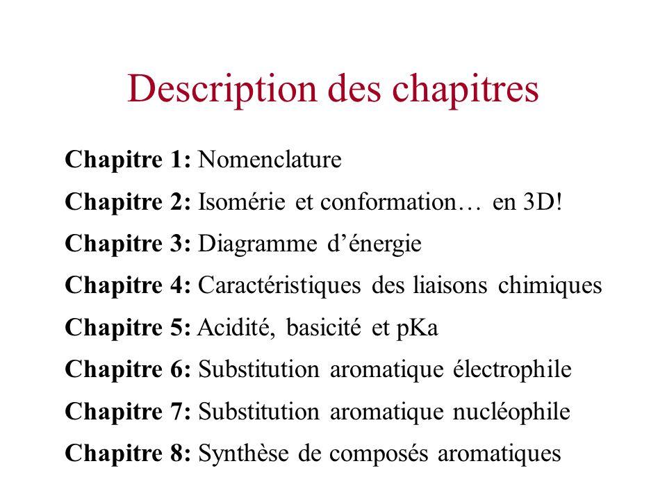 Description des chapitres