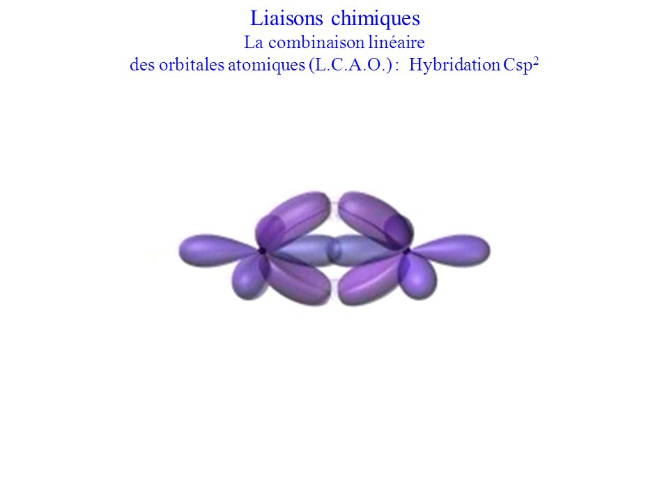 Liaisons chimiques La combinaison linéaire des orbitales atomiques (L.C.A.O.) : Hybridation Csp2