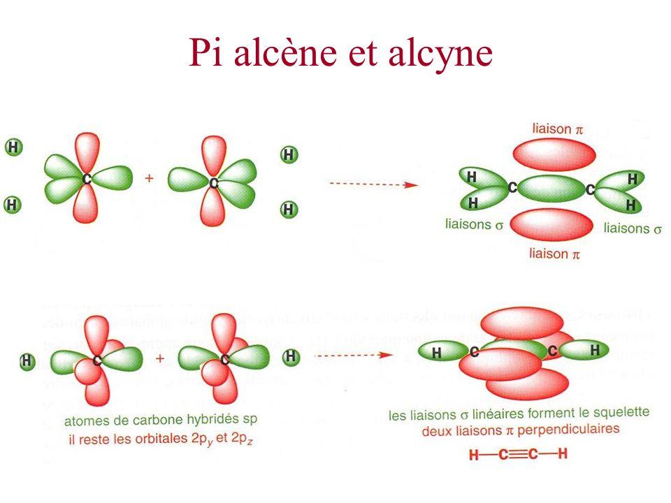 Pi alcène et alcyne