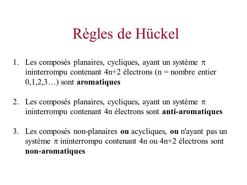 Règles de Hückel