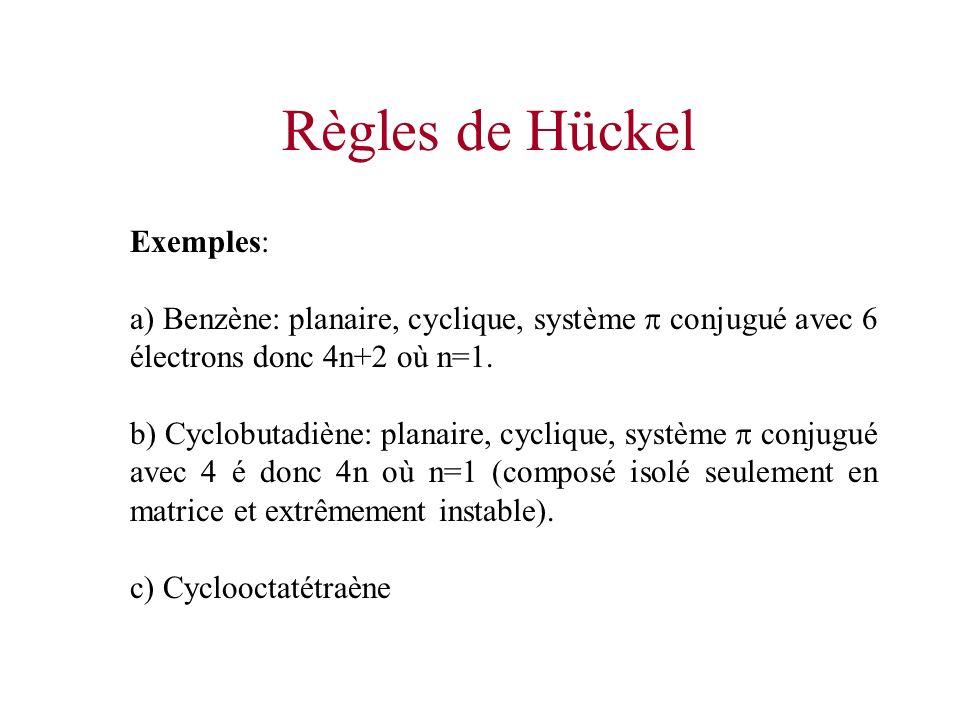 Règles de Hückel Exemples: