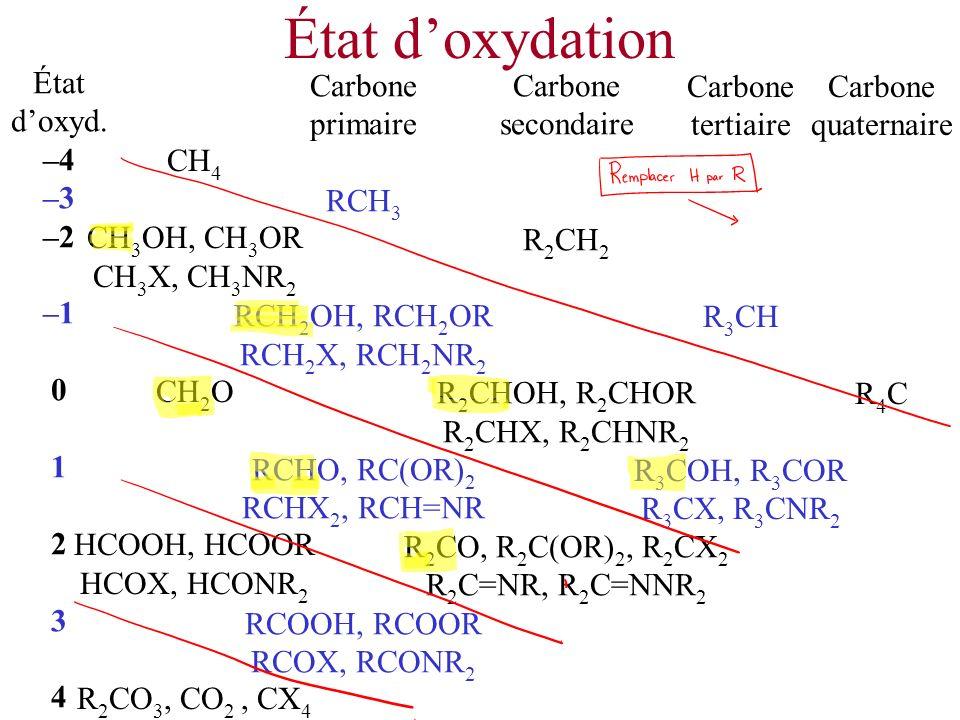 État d'oxydation État d'oxyd. –4 –3 –2 –1 1 2 3 4 Carbone primaire