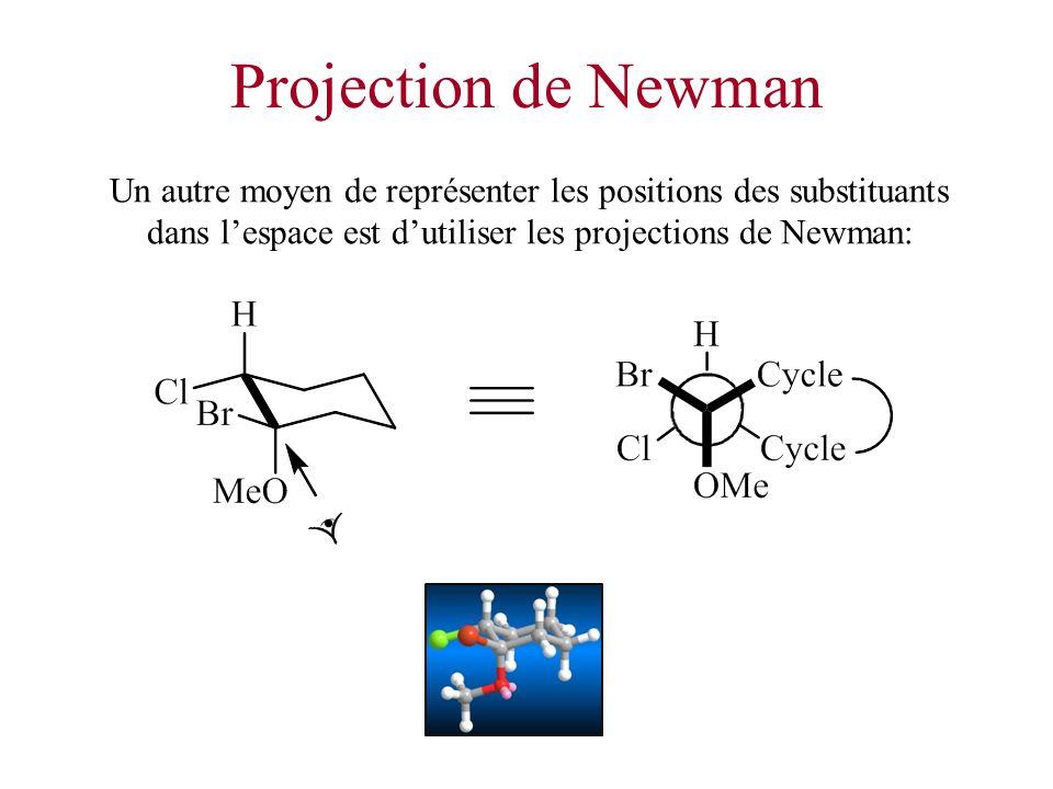 Projection de Newman Un autre moyen de représenter les positions des substituants.