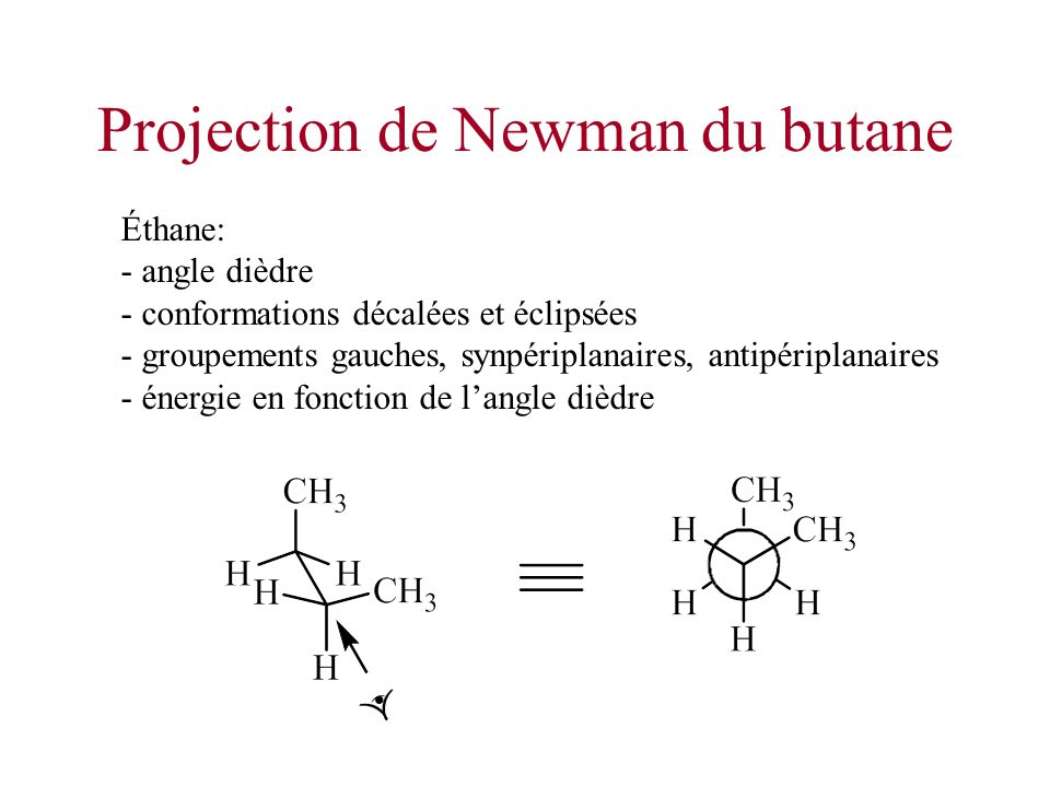 Projection de Newman du butane