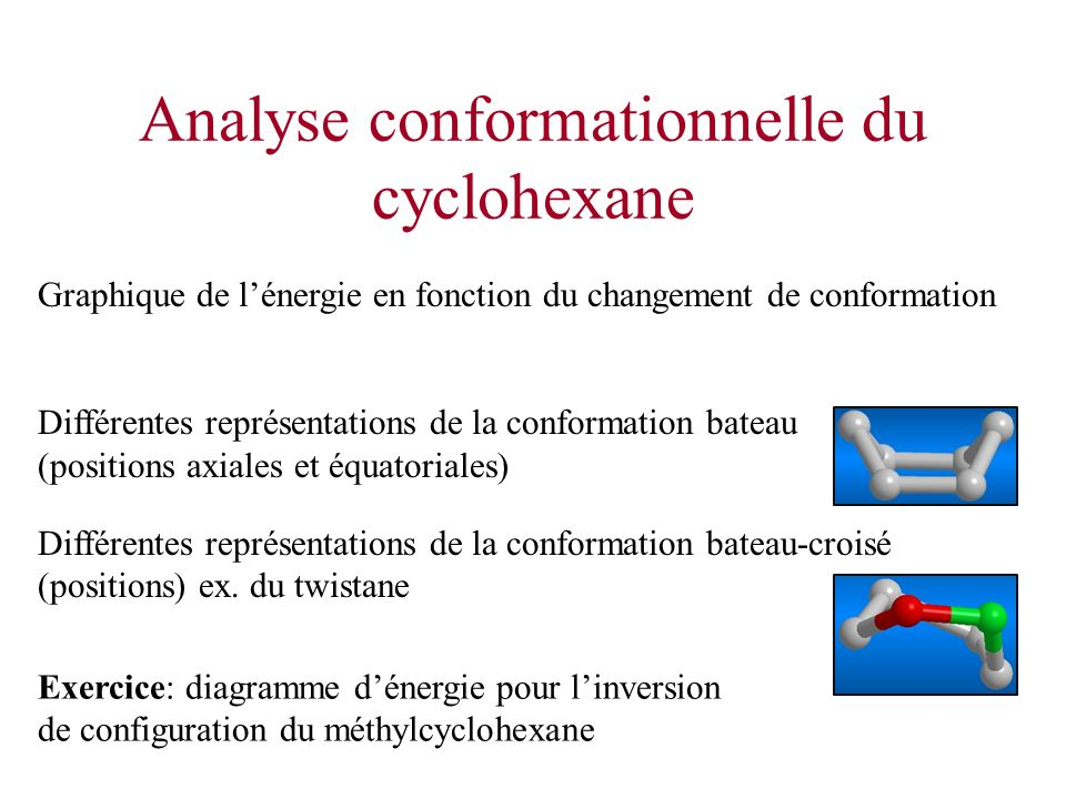 Analyse conformationnelle du cyclohexane