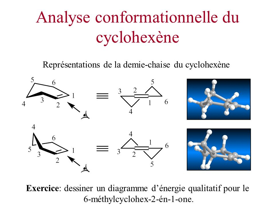 Analyse conformationnelle du cyclohexène