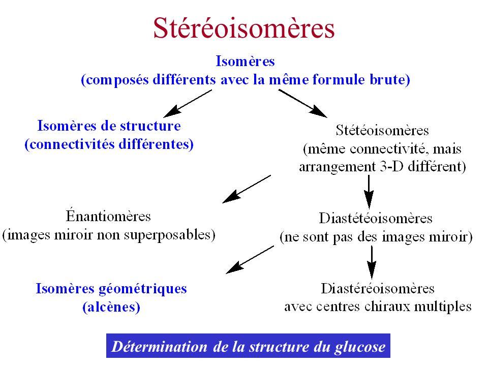 Stéréoisomères Détermination de la structure du glucose
