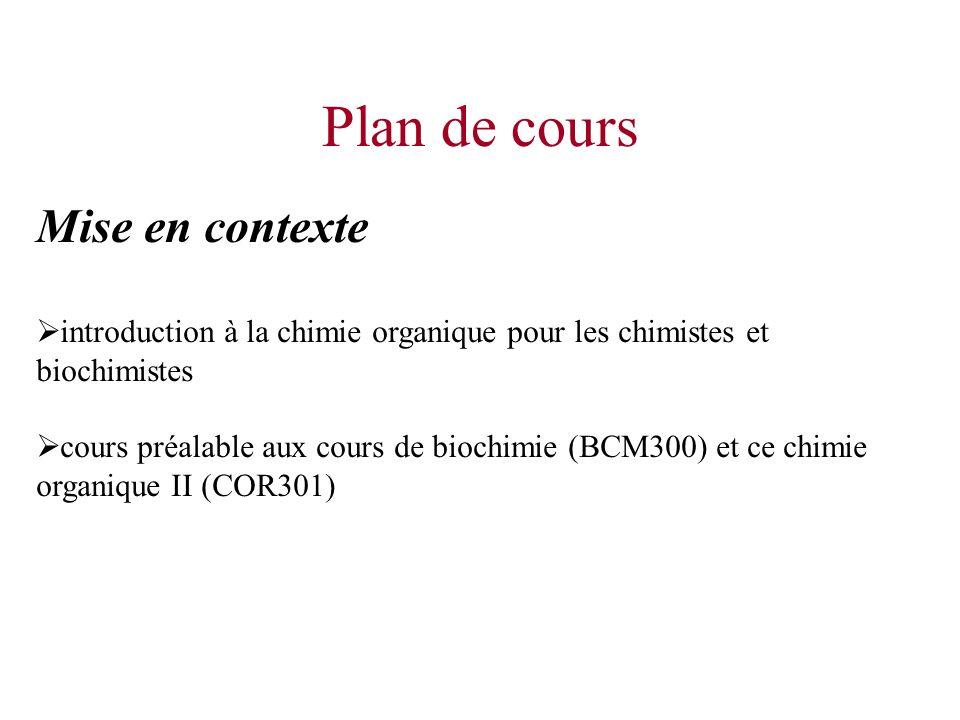 Plan de cours Mise en contexte
