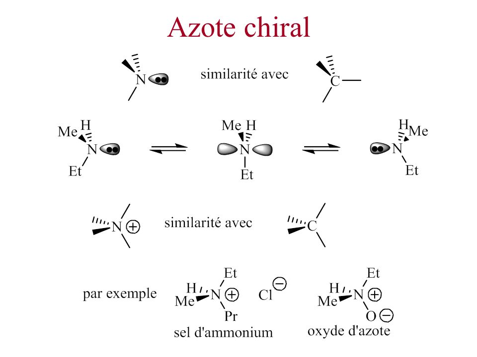 Azote chiral