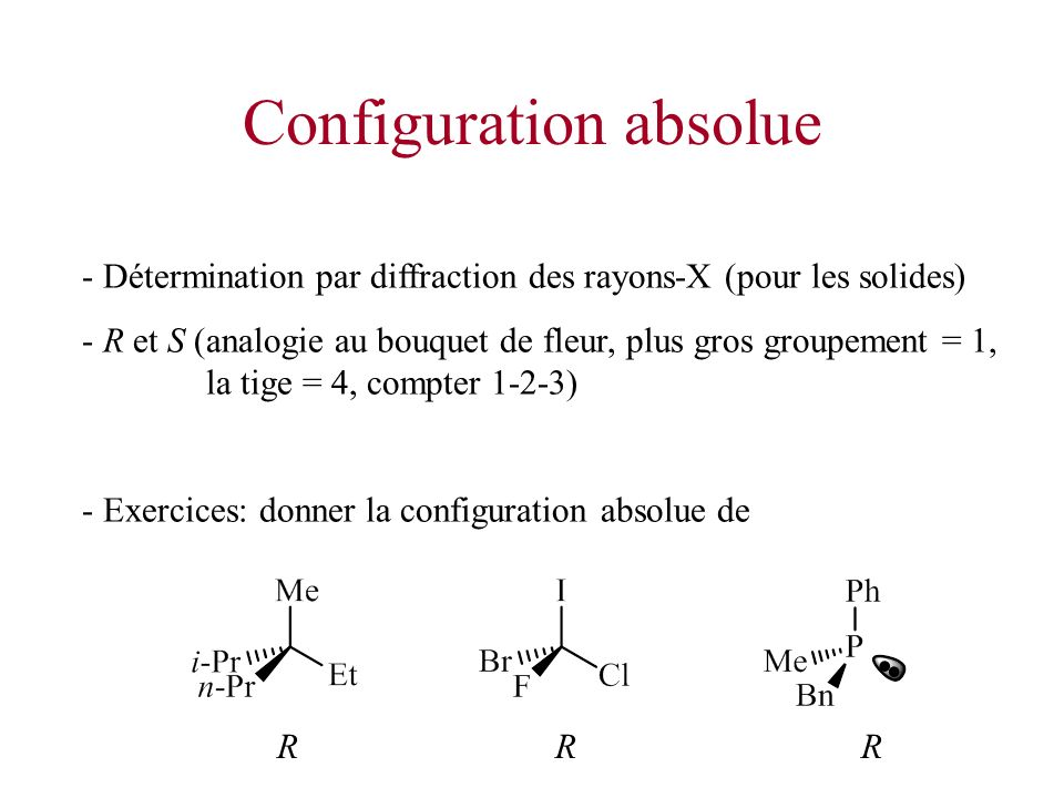 Configuration absolue