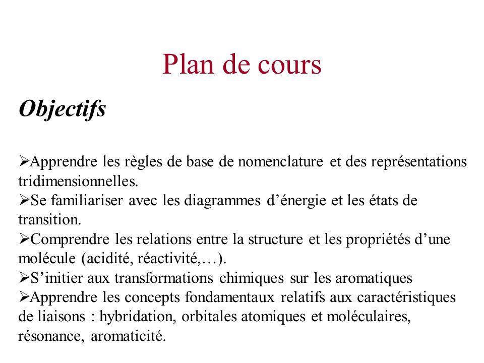 Plan de cours Objectifs