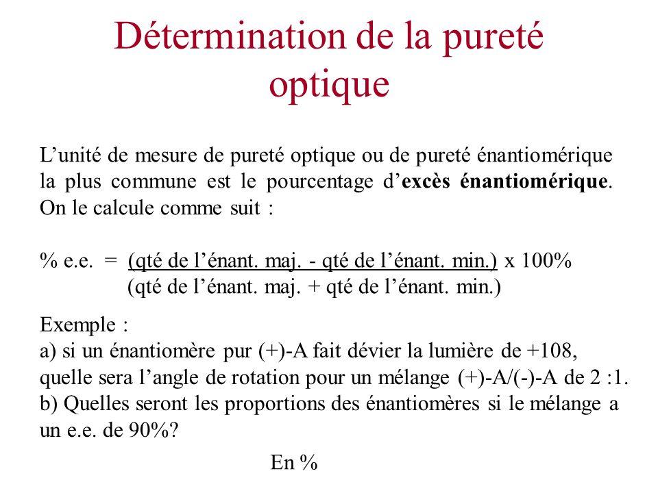 Détermination de la pureté optique