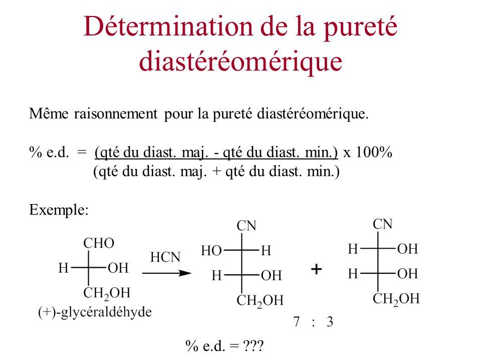 Détermination de la pureté diastéréomérique