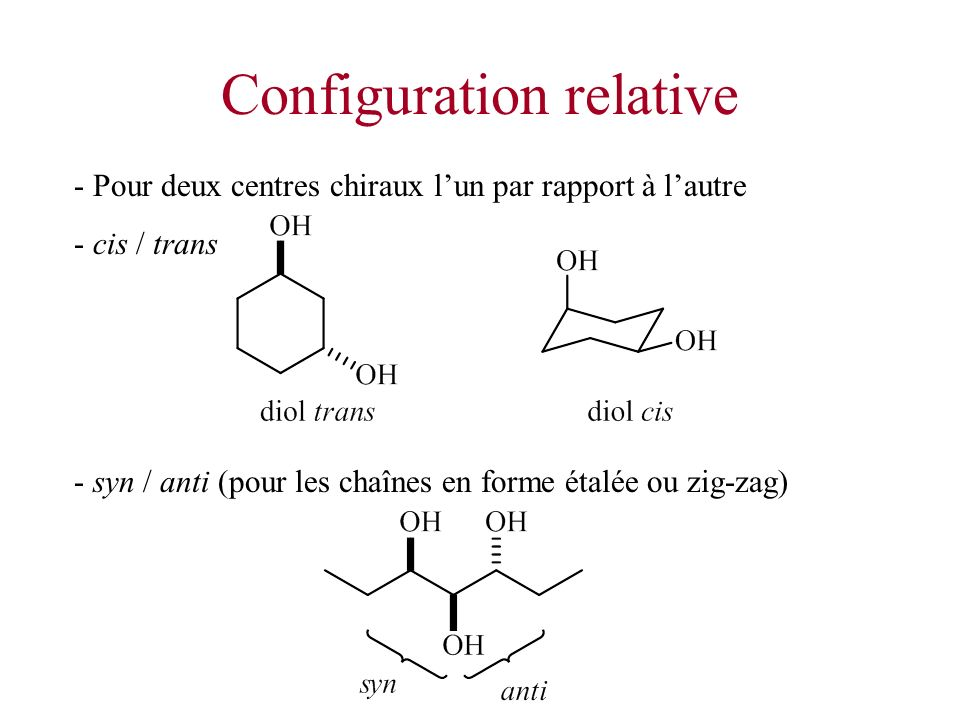 Configuration relative