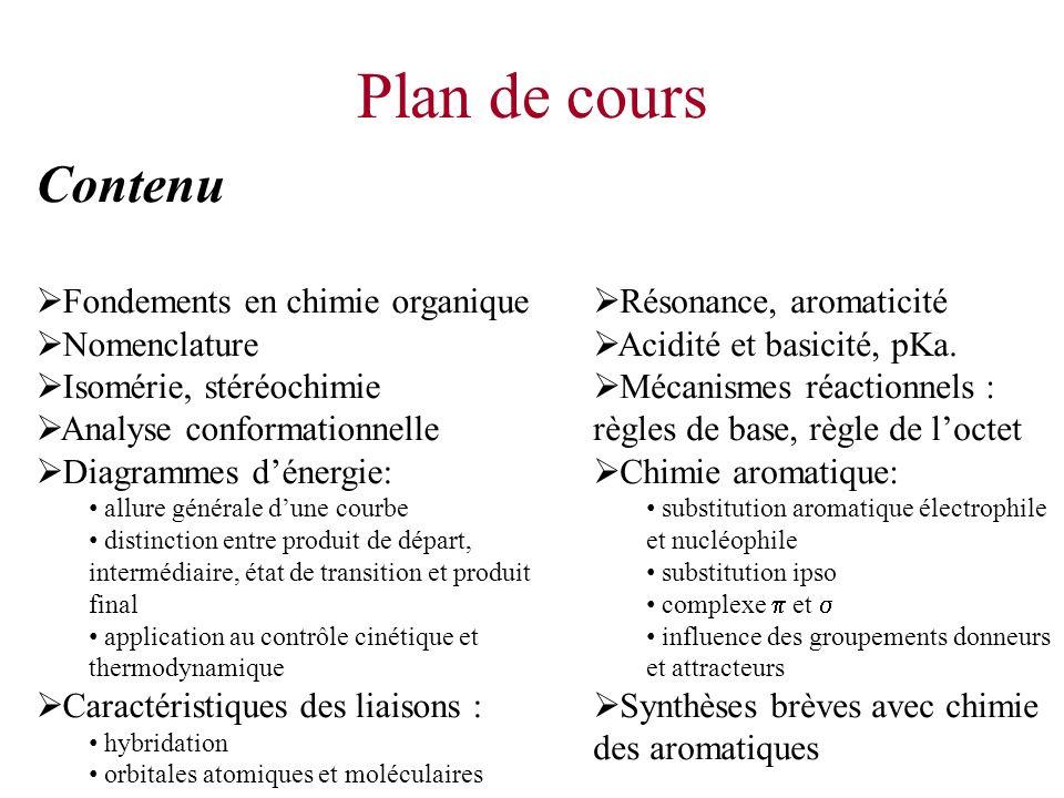 Plan de cours Contenu Fondements en chimie organique Nomenclature