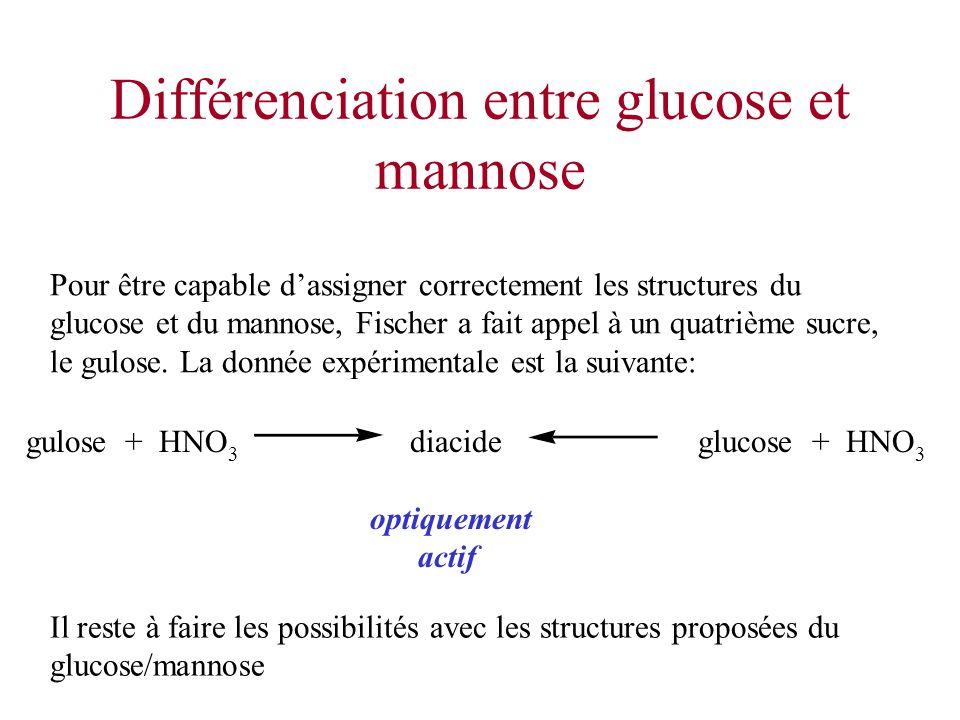 Différenciation entre glucose et mannose