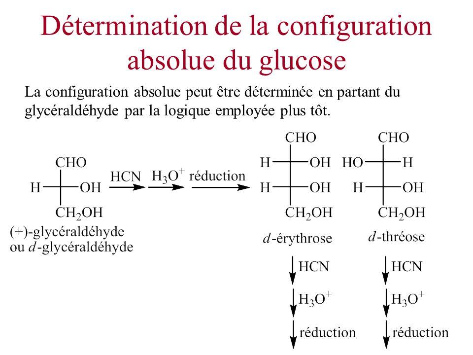 Détermination de la configuration absolue du glucose