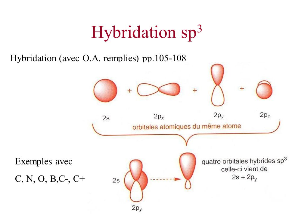 Hybridation sp3 Hybridation (avec O.A. remplies) pp.105-108