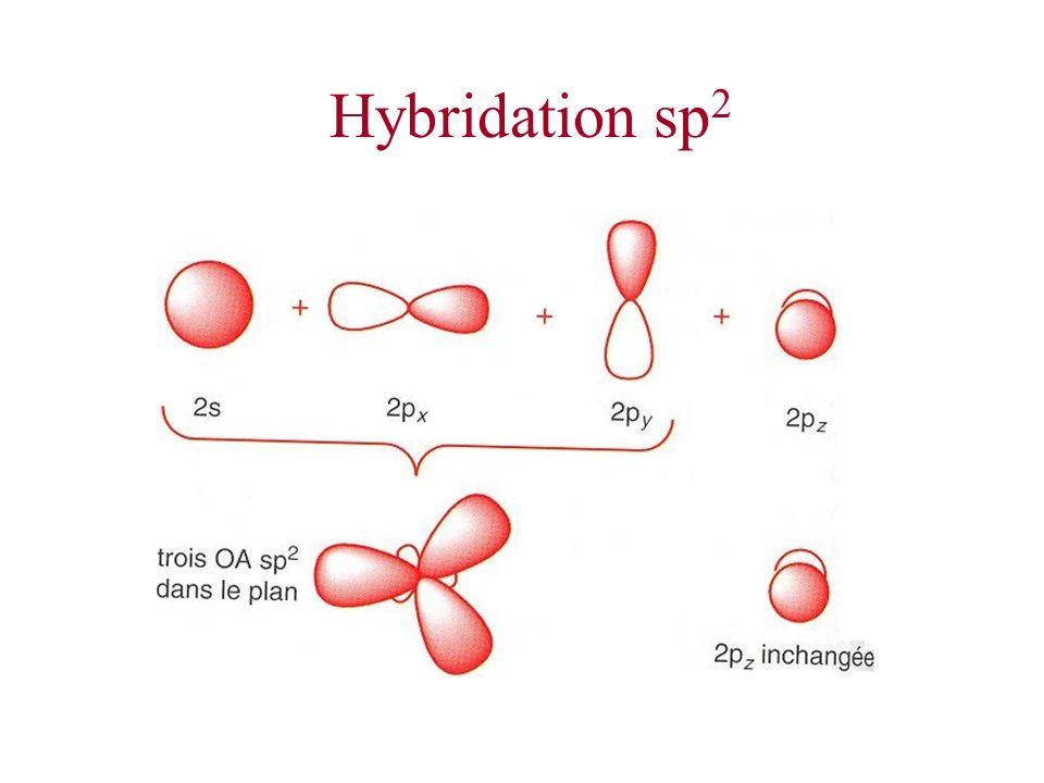 Hybridation sp2