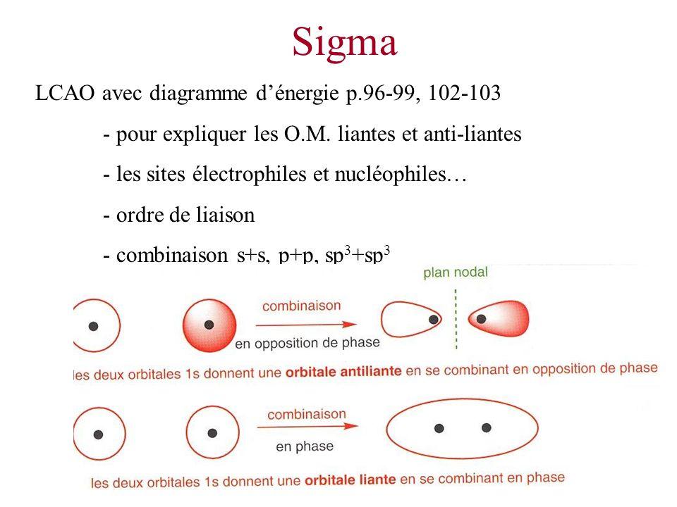 Sigma LCAO avec diagramme d'énergie p.96-99, 102-103