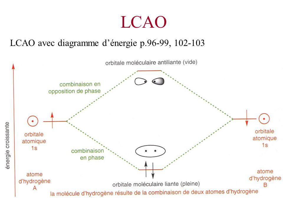 LCAO LCAO avec diagramme d'énergie p.96-99, 102-103