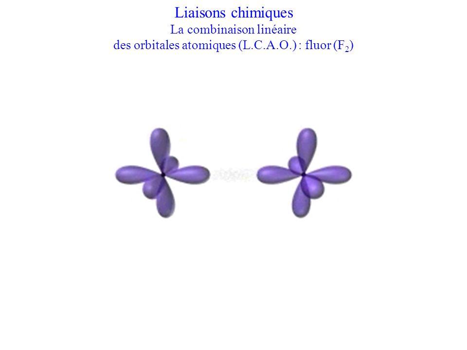 Liaisons chimiques La combinaison linéaire des orbitales atomiques (L.C.A.O.) : fluor (F2)