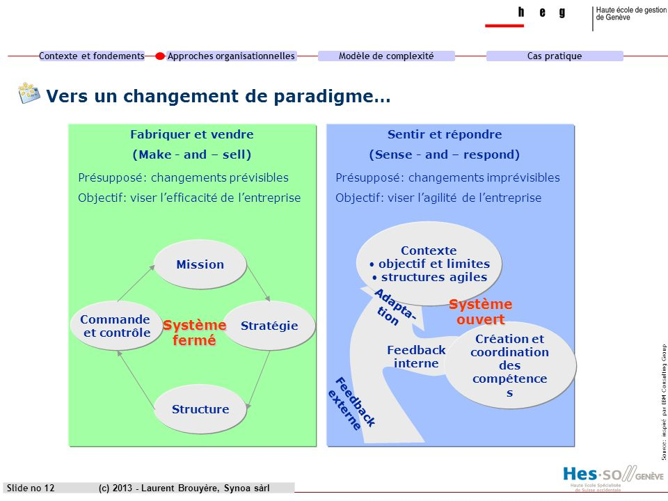 Vers un changement de paradigme…