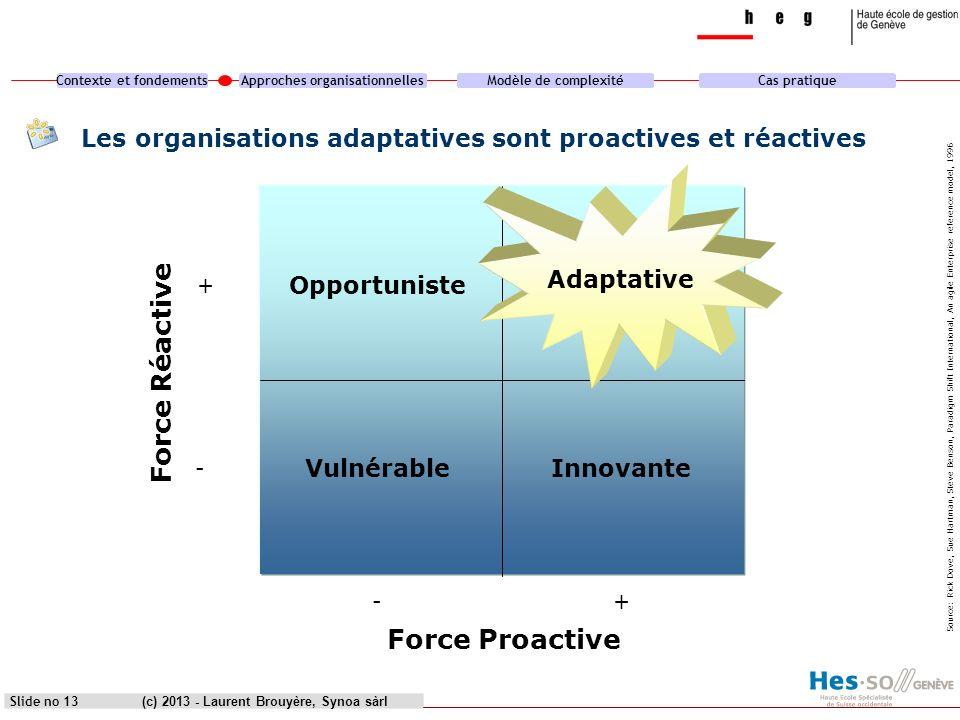Les organisations adaptatives sont proactives et réactives