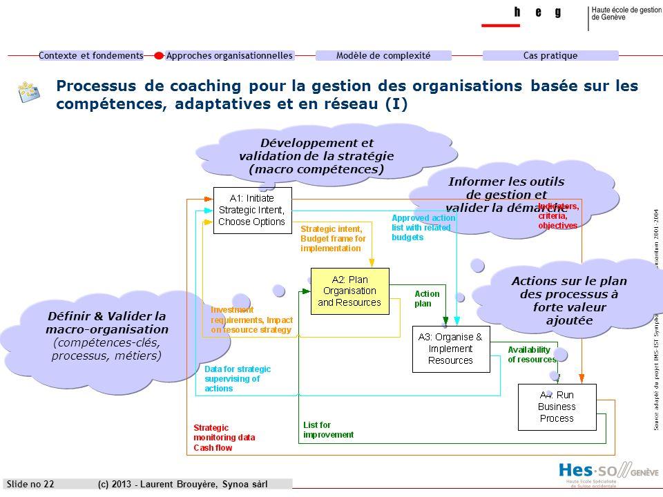 heg genèveProcessus de coaching pour la gestion des organisations basée sur les compétences, adaptatives et en réseau (I)
