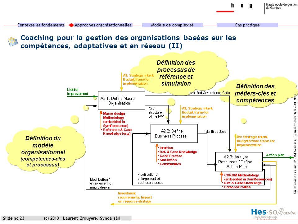 heg genèveCoaching pour la gestion des organisations basées sur les compétences, adaptatives et en réseau (II)