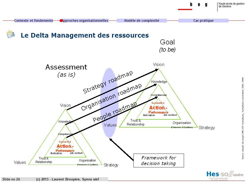 Le Delta Management des ressources