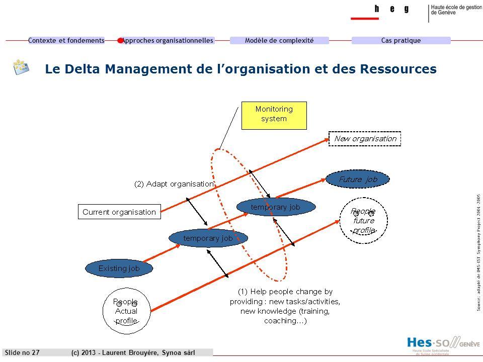 Le Delta Management de l'organisation et des Ressources