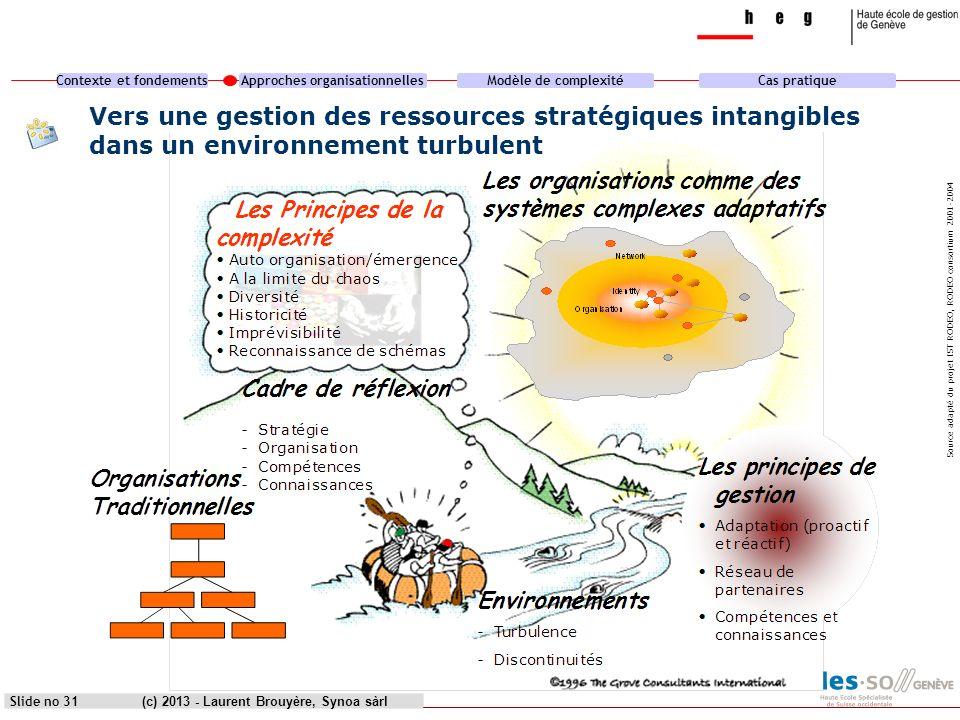 heg genève Vers une gestion des ressources stratégiques intangibles dans un environnement turbulent.