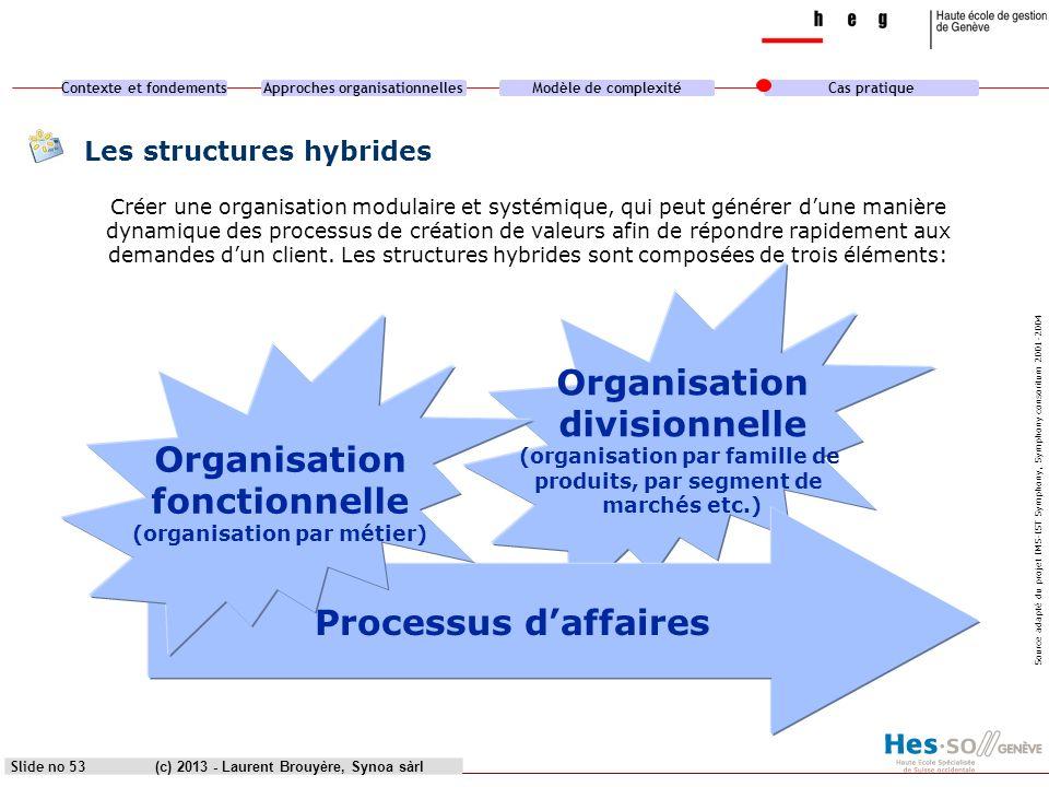 Les structures hybrides