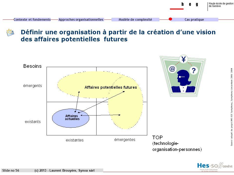 SYNOA sàrl - séminaire FARP - la gestion des compétences dans le coaching d organisation : méthodes et outils pour naviguer dans la complexité