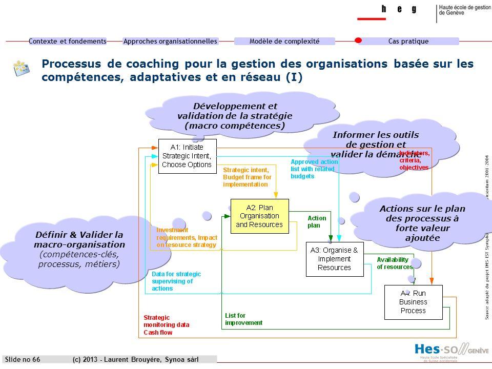 heg genève Processus de coaching pour la gestion des organisations basée sur les compétences, adaptatives et en réseau (I)