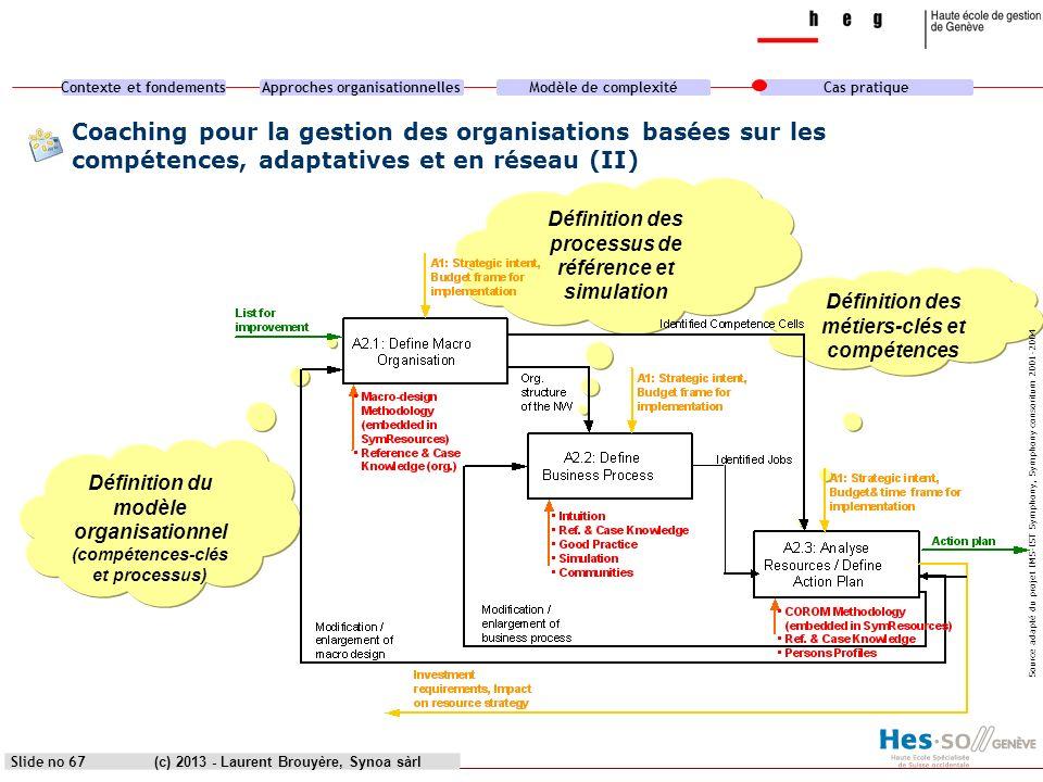 heg genève Coaching pour la gestion des organisations basées sur les compétences, adaptatives et en réseau (II)