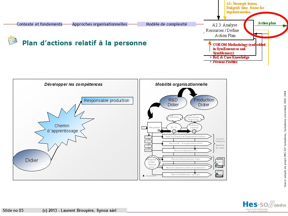 Plan d'actions relatif à la personne