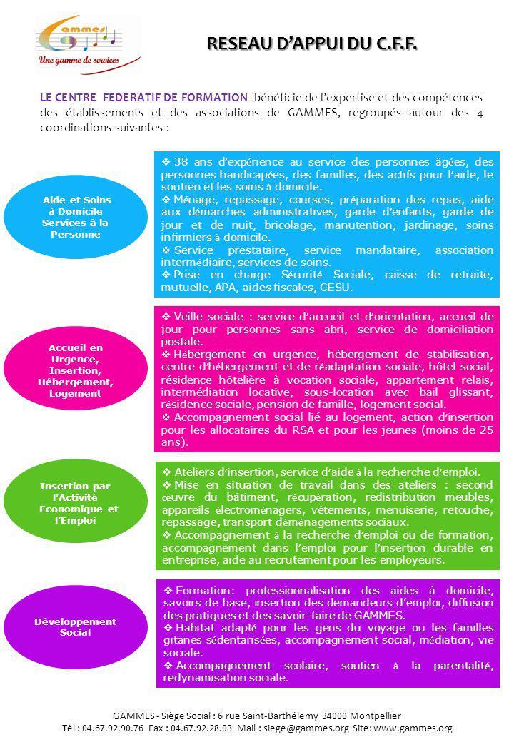 LE CENTRE FEDERATIF DE FORMATION bénéficie de l'expertise et des compétences des établissements et des associations de GAMMES, regroupés autour des 4 coordinations suivantes :