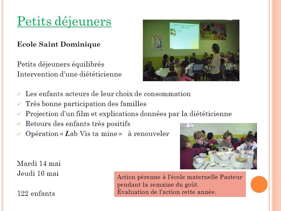 Petits déjeuners Ecole Saint Dominique Petits déjeuners équilibrés