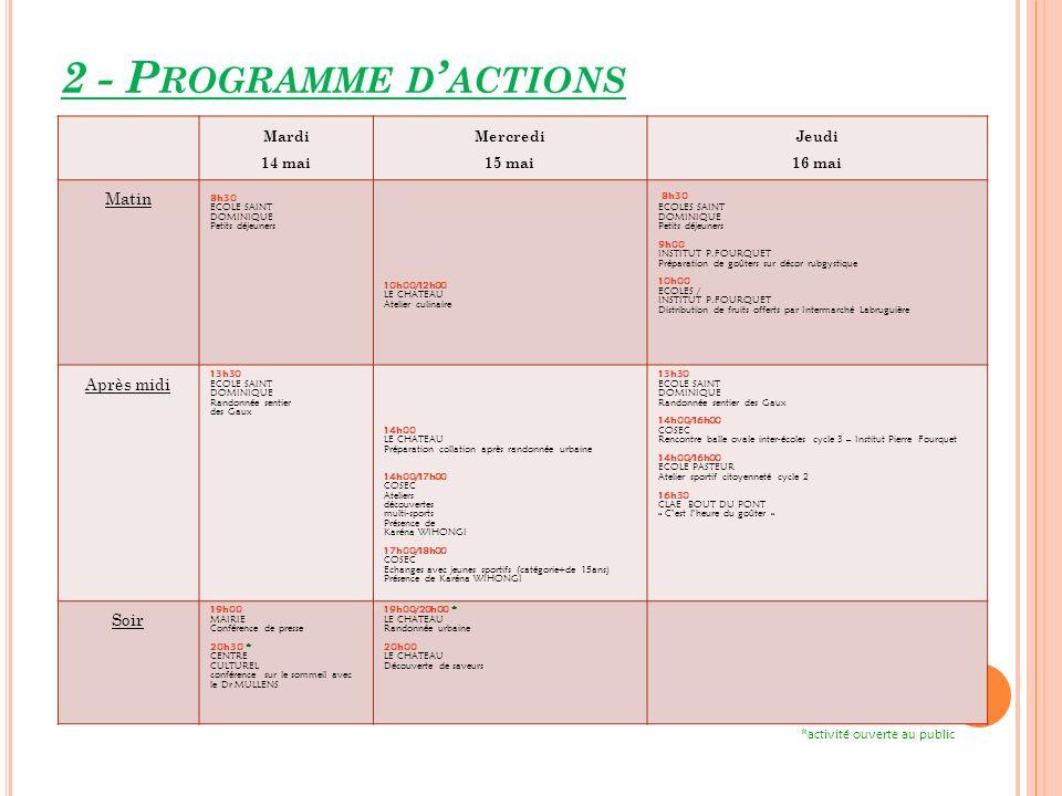 2 - Programme d'actions Matin Après midi Soir Mardi 14 mai Mercredi