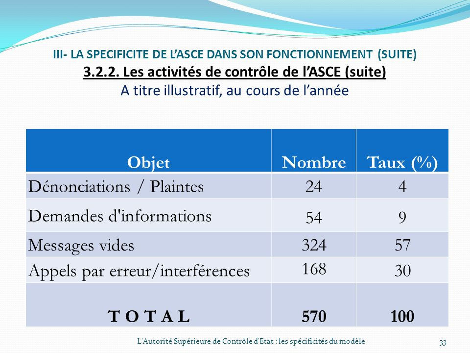 III- LA SPECIFICITE DE L'ASCE DANS SON FONCTIONNEMENT (SUITE) 3. 2. 2