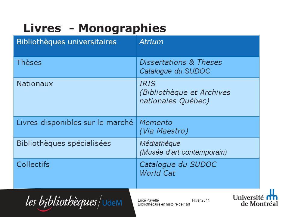 Livres - Monographies Bibliothèques universitaires Atrium Thèses