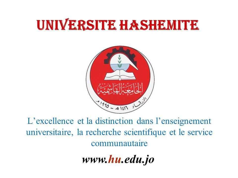 UNIVERSITE HASHEMITE www.hu.edu.jo