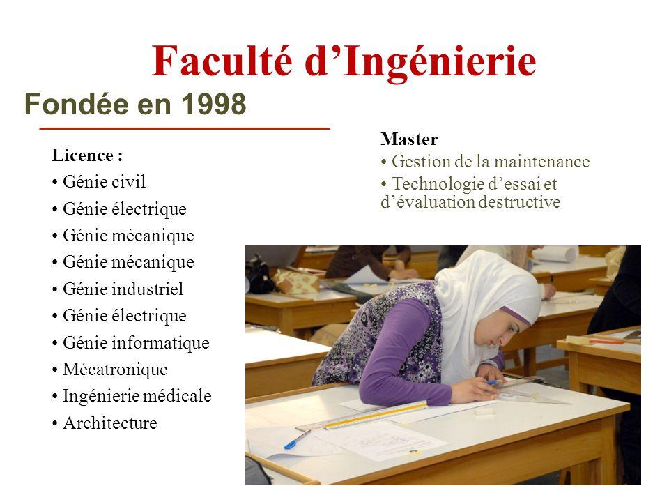 Faculté d'Ingénierie Fondée en 1998 Master • Gestion de la maintenance