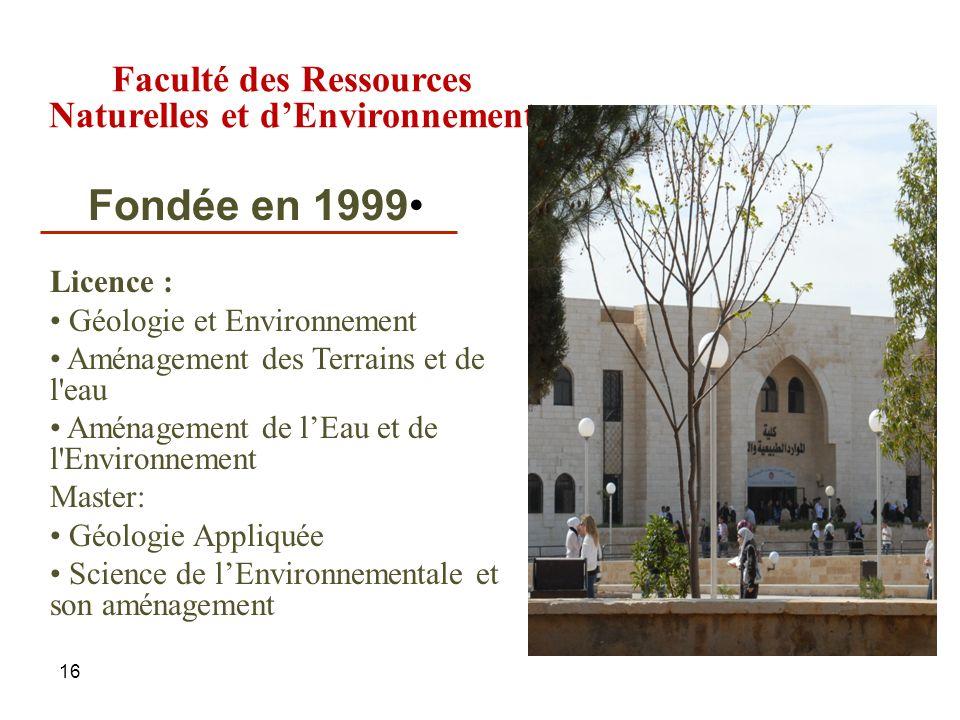 Faculté des Ressources Naturelles et d'Environnement