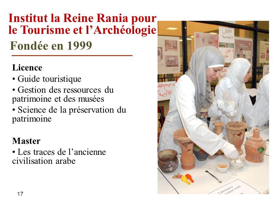 Institut la Reine Rania pour le Tourisme et l'Archéologie