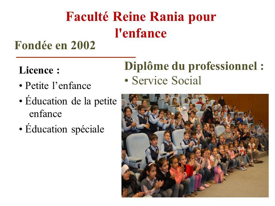 Faculté Reine Rania pour l enfance