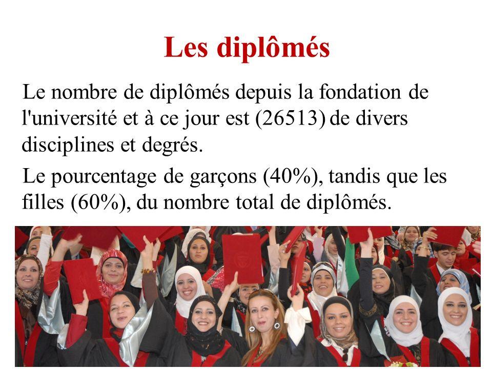 Les diplômés Le nombre de diplômés depuis la fondation de l université et à ce jour est (26513) de divers disciplines et degrés.